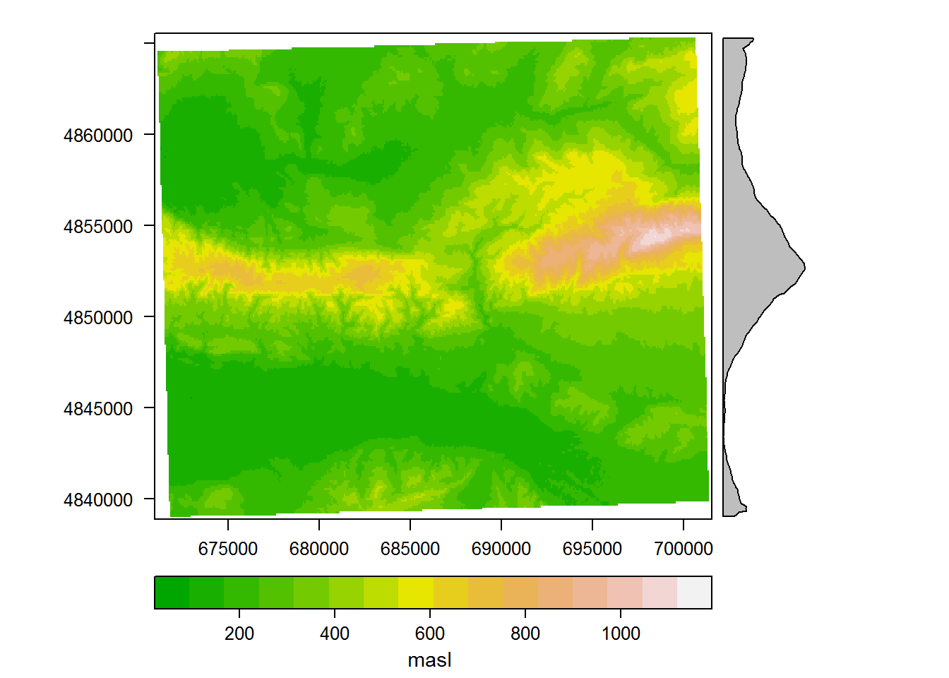 How To Do Archaeological Science Using R